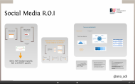 Social Media ROI – lecture 19