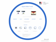 Web trends. Web culture(L4)